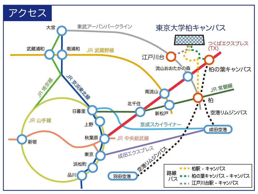 ACCESS_MAP_日本語